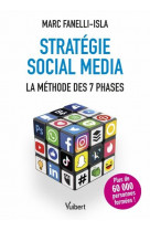 Strategie social media - la methode des 7 phases