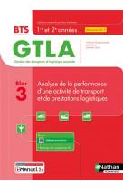 Analyse de la performance d-une activite de transport et de prestations logistiques lm 2021